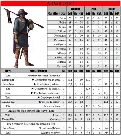 Anteprima del Libro dei Personaggi[contiene immagini grandi] Pr01s